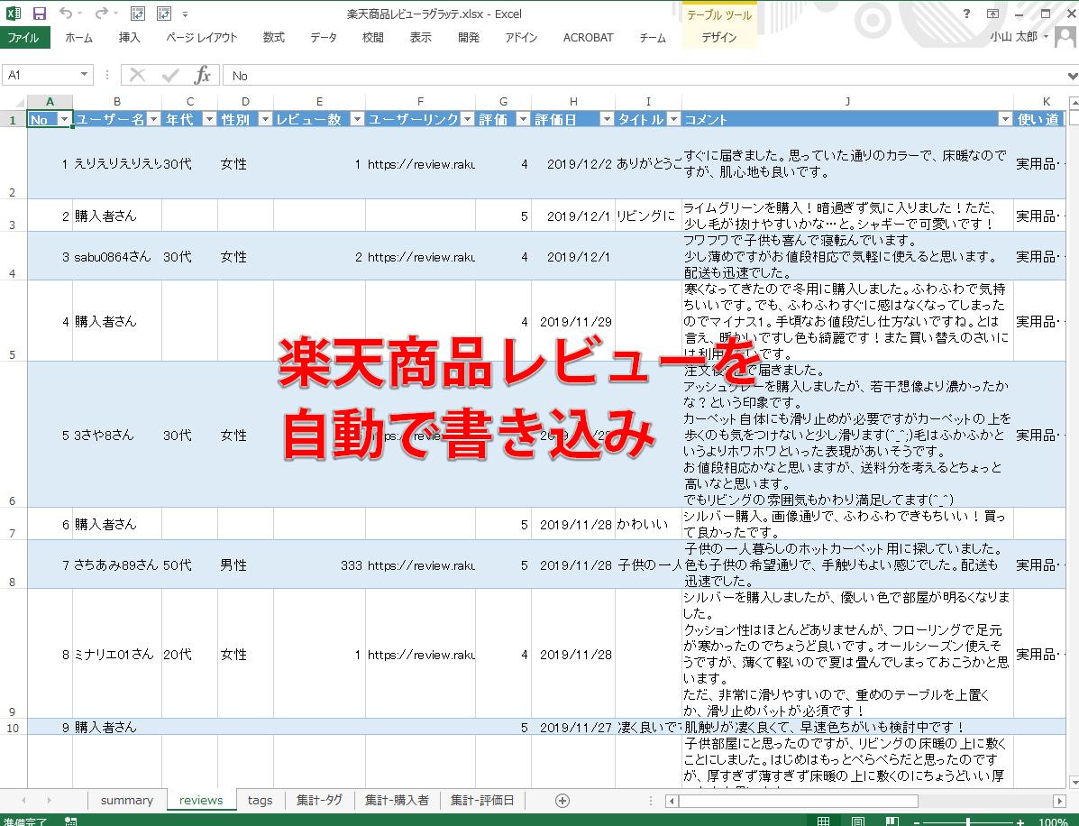 RPAによりエクセルには、レビューを書いた人の情報と日付、レビューを書き込みます。
