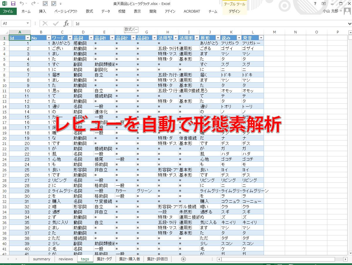 RPA + 形態素解析(Mecab)で、エクセルに書き込んだ楽天商品レビューを系や磯解析にかけてワードに分割します
