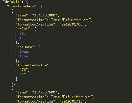 node.js googleトレンド 比較データ取得