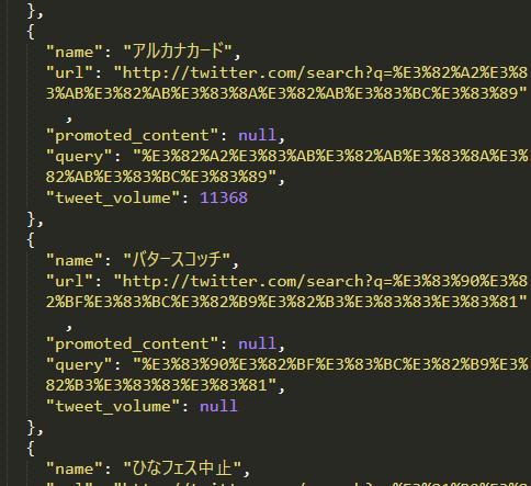 node.js twitter apiからトレンド取得した結果